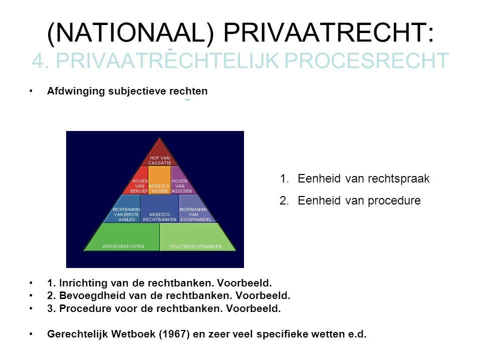 (NATIONAAL) PRIVAATRECHT: 4.PRIVAATRECHTELIJK PROCESRECHT Afdwinging subjectieve rechten 1.