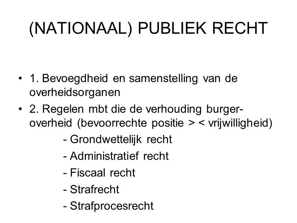 (NATIONAAL) PUBLIEK RECHT 1.Bevoegdheid en samenstelling van de overheidsorganen 2.