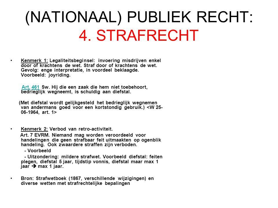 (NATIONAAL) PUBLIEK RECHT: 4.