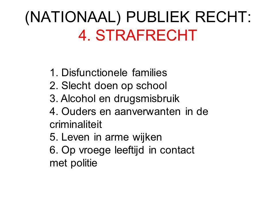 (NATIONAAL) PUBLIEK RECHT: 4.STRAFRECHT 1. Disfunctionele families 2.