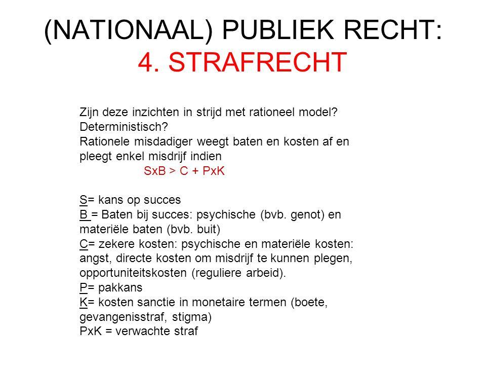 (NATIONAAL) PUBLIEK RECHT: 4.STRAFRECHT Zijn deze inzichten in strijd met rationeel model.