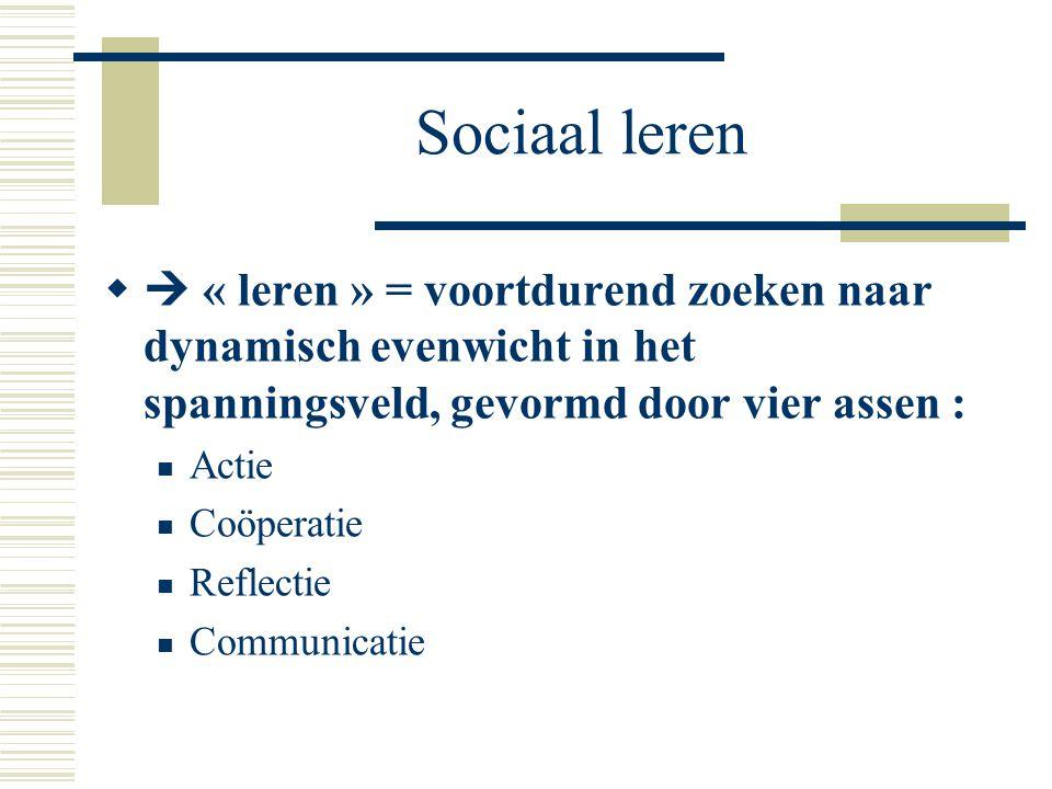 Sociaal leren   « leren » = voortdurend zoeken naar dynamisch evenwicht in het spanningsveld, gevormd door vier assen : Actie Coöperatie Reflectie C