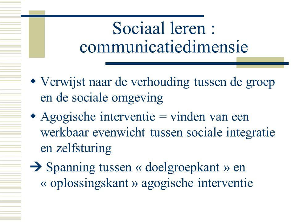 Sociaal leren : communicatiedimensie  Verwijst naar de verhouding tussen de groep en de sociale omgeving  Agogische interventie = vinden van een wer