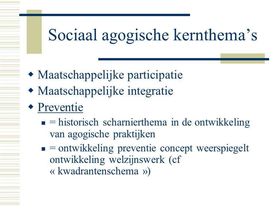 Sociaal agogische kernthema's  Maatschappelijke participatie  Maatschappelijke integratie  Preventie = historisch scharnierthema in de ontwikkeling