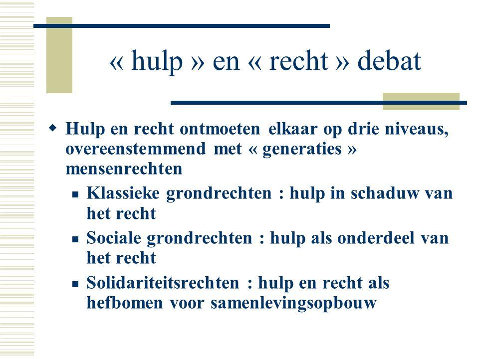 « hulp » en « recht » debat  Hulp en recht ontmoeten elkaar op drie niveaus, overeenstemmend met « generaties » mensenrechten Klassieke grondrechten