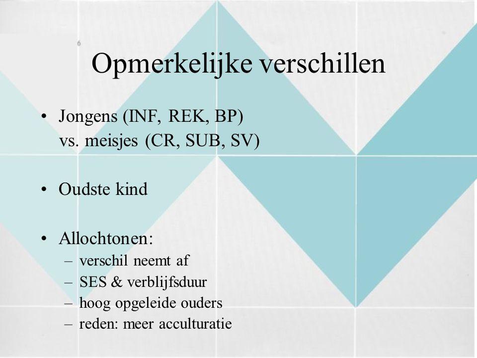 Opmerkelijke verschillen Jongens (INF, REK, BP) vs.