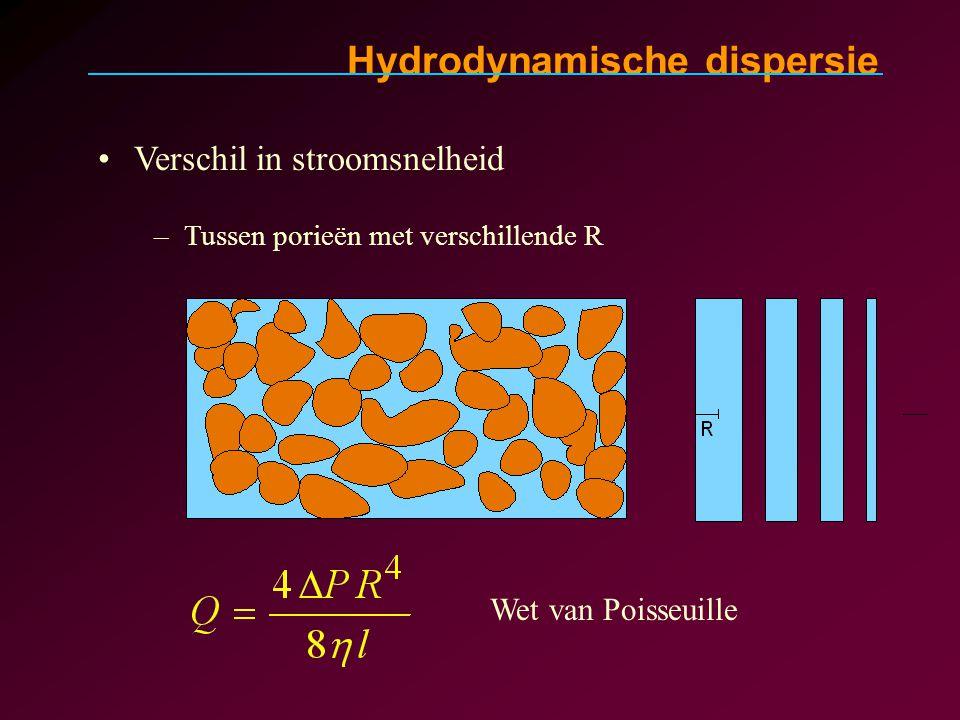 Hydrodynamische dispersie Verschil in stroomsnelheid –Tussen porieën met verschillende R Wet van Poisseuille