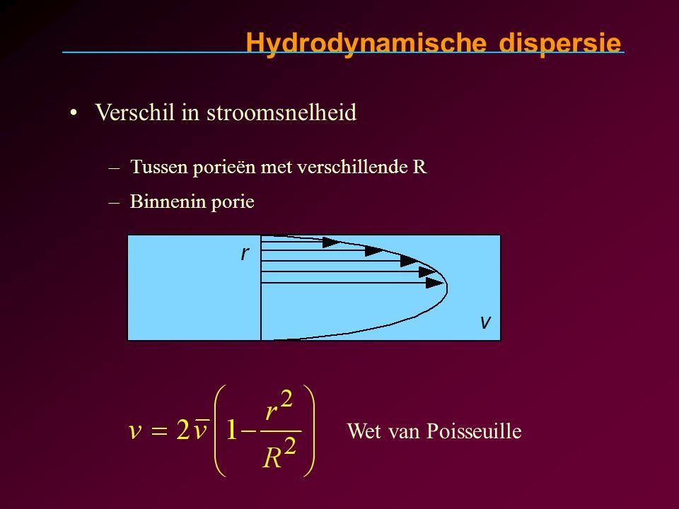 Hydrodynamische dispersie Verschil in stroomsnelheid –Tussen porieën met verschillende R –Binnenin porie Wet van Poisseuille