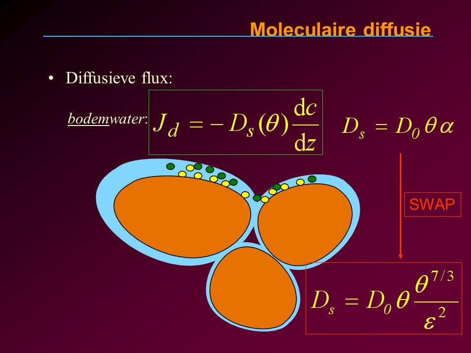Diffusieve flux: bodemwater: Moleculaire diffusie SWAP