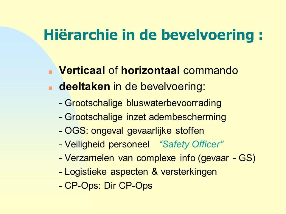 Hiërarchie in de bevelvoering : n Verticaal of horizontaal commando n deeltaken in de bevelvoering: - Grootschalige bluswaterbevoorrading - Grootschal