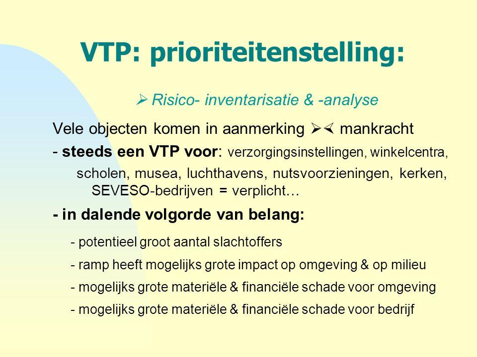 VTP: prioriteitenstelling:  Risico- inventarisatie & -analyse Vele objecten komen in aanmerking  mankracht - steeds een VTP voor: verzorgingsinstel