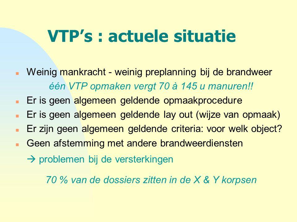 VTP's : actuele situatie n Weinig mankracht - weinig preplanning bij de brandweer één VTP opmaken vergt 70 à 145 u manuren!! n Er is geen algemeen gel
