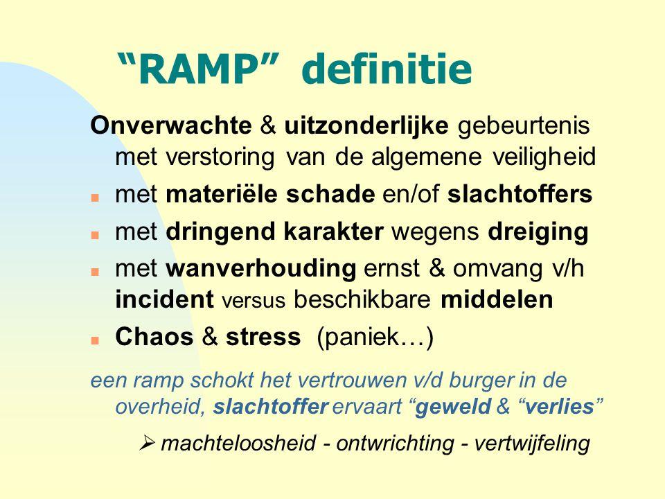 """""""RAMP"""" definitie Onverwachte & uitzonderlijke gebeurtenis met verstoring van de algemene veiligheid n met materiële schade en/of slachtoffers n met dr"""