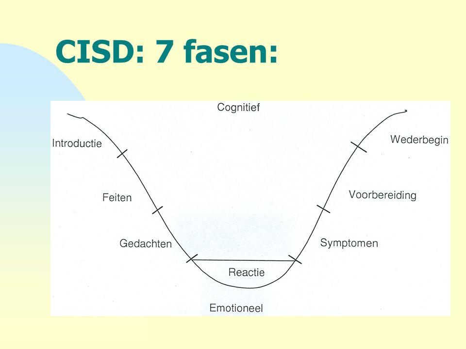 CISD: 7 fasen: