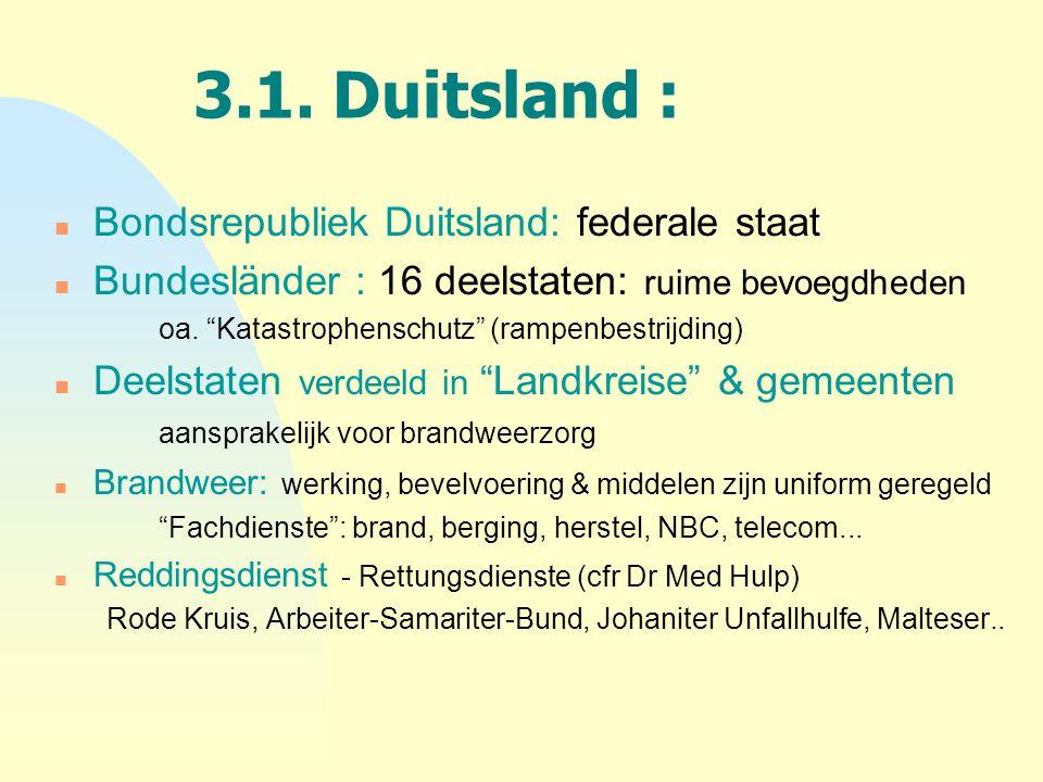 """3.1. Duitsland : n Bondsrepubliek Duitsland: federale staat n Bundesländer : 16 deelstaten: ruime bevoegdheden oa. """"Katastrophenschutz"""" (rampenbestrij"""