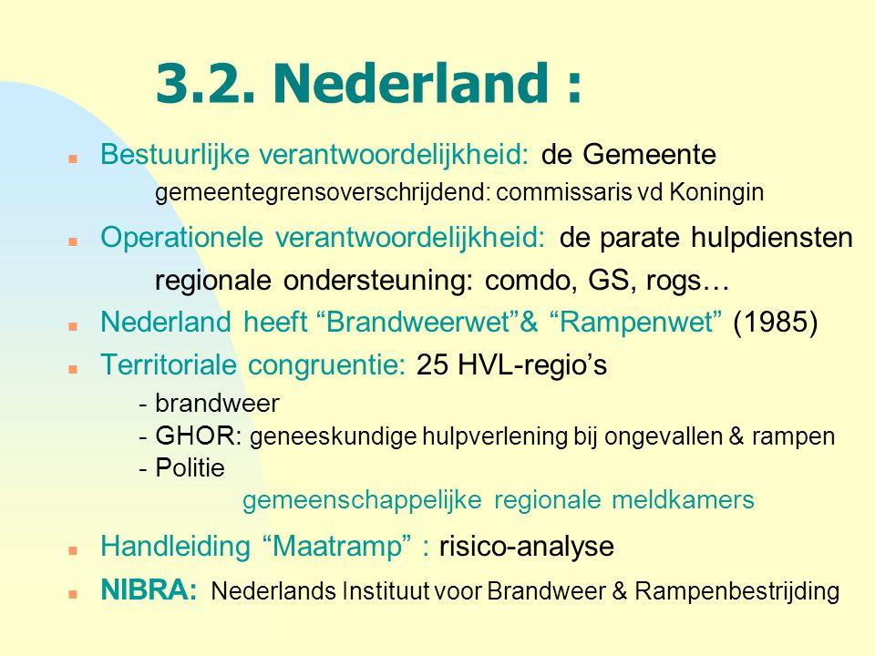 3.2. Nederland : n Bestuurlijke verantwoordelijkheid: de Gemeente gemeentegrensoverschrijdend: commissaris vd Koningin n Operationele verantwoordelijk