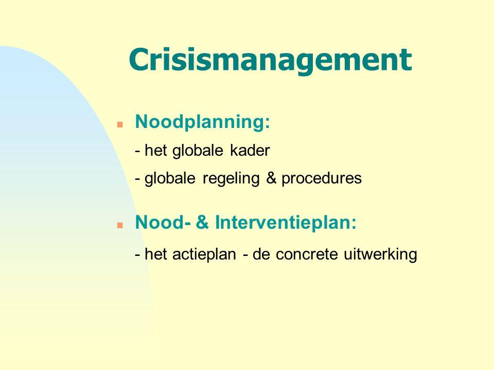 Crisismanagement n Noodplanning: - het globale kader - globale regeling & procedures n Nood- & Interventieplan: - het actieplan - de concrete uitwerki