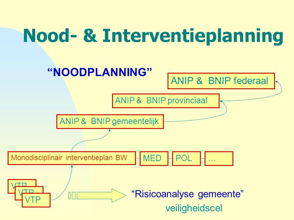 """Nood- & Interventieplanning """"NOODPLANNING"""" VTP Monodisciplinair interventieplan BW MEDPOL… ANIP & BNIP gemeentelijk ANIP & BNIP federaal ANIP & BNIP p"""