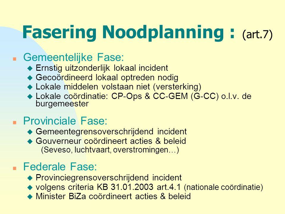 Fasering Noodplanning : (art.7) n Gemeentelijke Fase: u Ernstig uitzonderlijk lokaal incident u Gecoördineerd lokaal optreden nodig u Lokale middelen