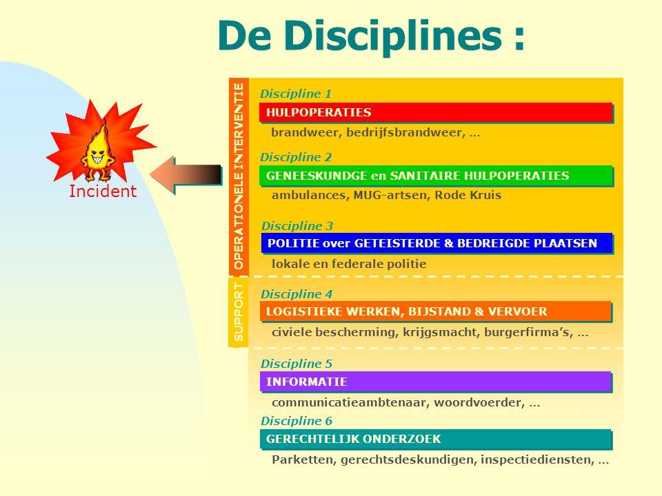 De Disciplines : SUPPORT HULPOPERATIES POLITIE over GETEISTERDE & BEDREIGDE PLAATSEN GENEESKUNDGE en SANITAIRE HULPOPERATIES brandweer, bedrijfsbrandw