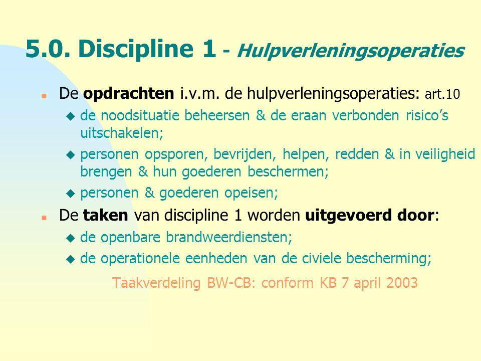 5.0. Discipline 1 - Hulpverleningsoperaties n De opdrachten i.v.m. de hulpverleningsoperaties: art.10 u de noodsituatie beheersen & de eraan verbonden