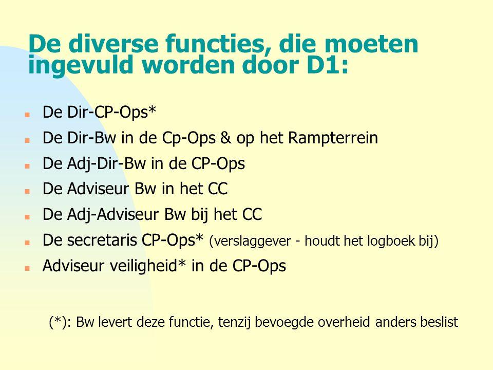 De diverse functies, die moeten ingevuld worden door D1: n De Dir-CP-Ops* n De Dir-Bw in de Cp-Ops & op het Rampterrein n De Adj-Dir-Bw in de CP-Ops n