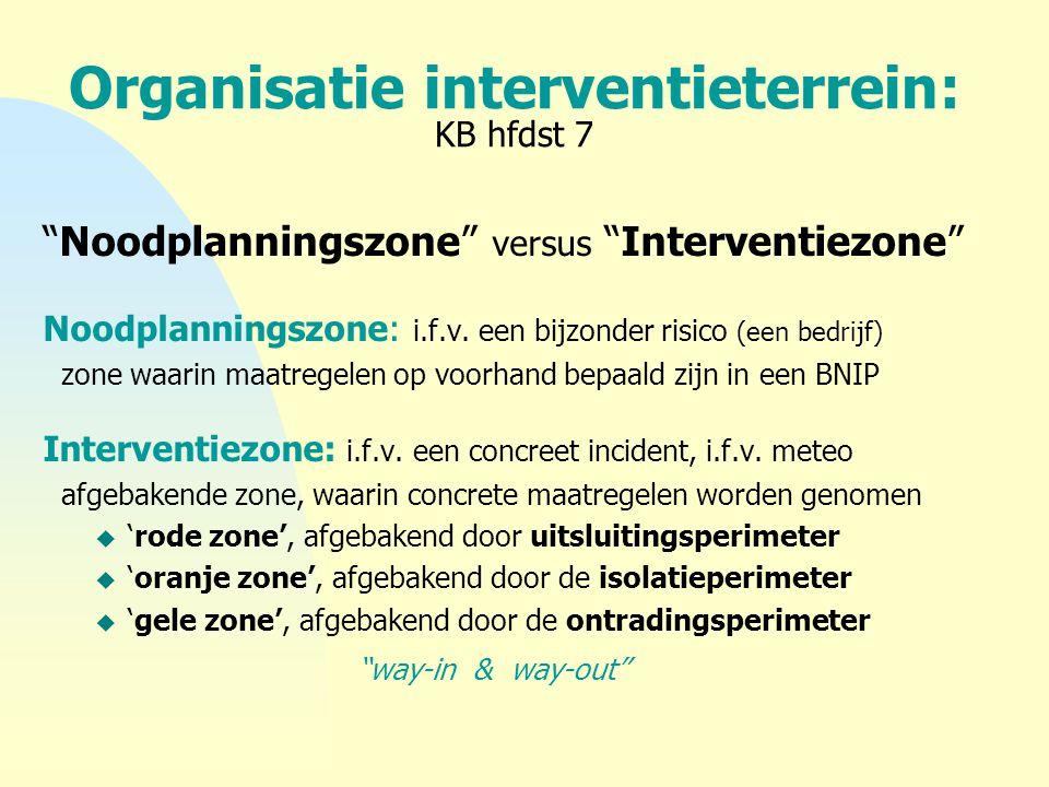 """Organisatie interventieterrein: KB hfdst 7 """"Noodplanningszone"""" versus """"Interventiezone"""" Noodplanningszone: i.f.v. een bijzonder risico (een bedrijf) z"""