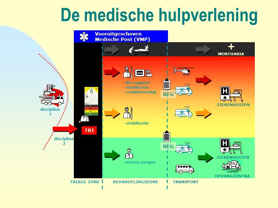 De medische hulpverlening TRI TRANSPORT OPVANGCENTRA ZIEKENHUIZEN TRIAGE ZONE BEHANDELINGSZONE ZIEKENHUIZEN * REG ** Vooruitgeschoven Medische Post (V