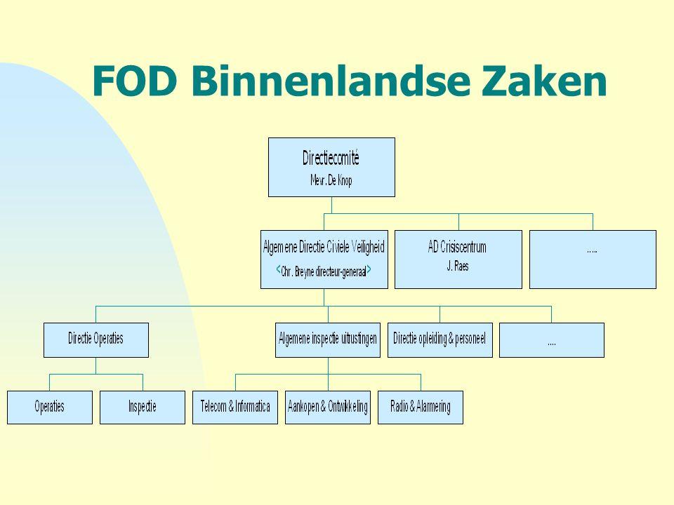 FOD Binnenlandse Zaken