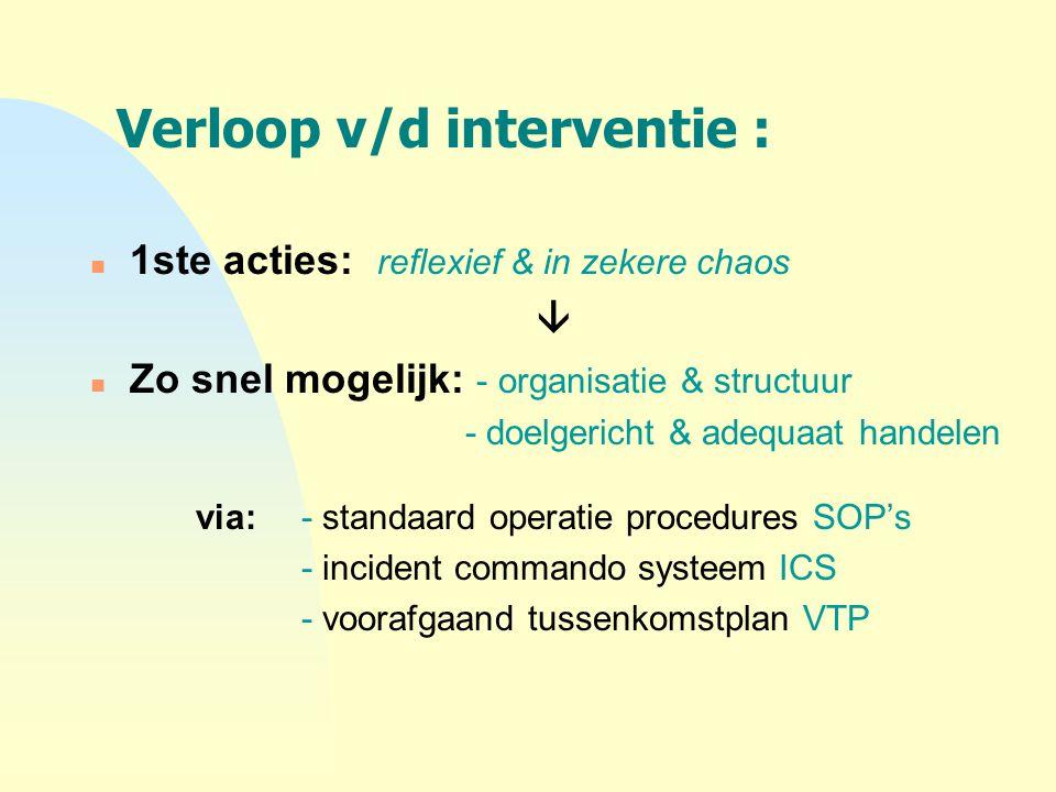 Verloop v/d interventie : n 1ste acties: reflexief & in zekere chaos  n Zo snel mogelijk: - organisatie & structuur - doelgericht & adequaat handelen
