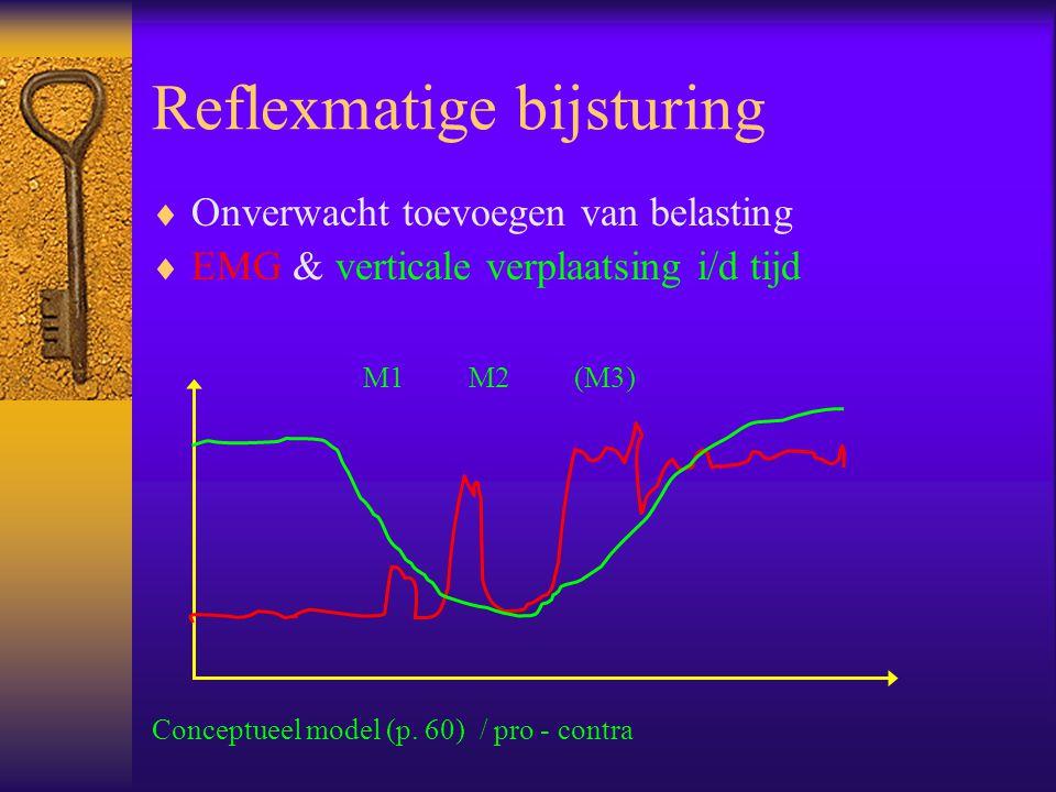 Reflexmatige bijsturing  Onverwacht toevoegen van belasting  EMG & verticale verplaatsing i/d tijd M1M2(M3) Conceptueel model (p. 60) / pro - contra