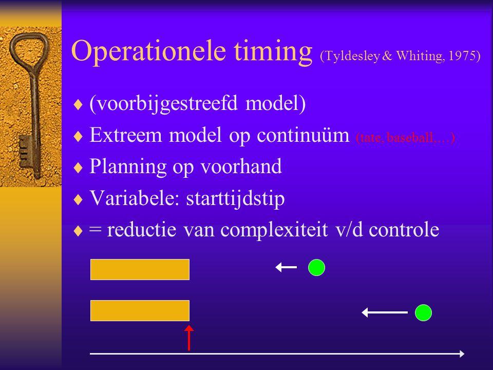 Operationele timing (Tyldesley & Whiting, 1975)  (voorbijgestreefd model)  Extreem model op continuüm (tate, baseball,…)  Planning op voorhand  Va