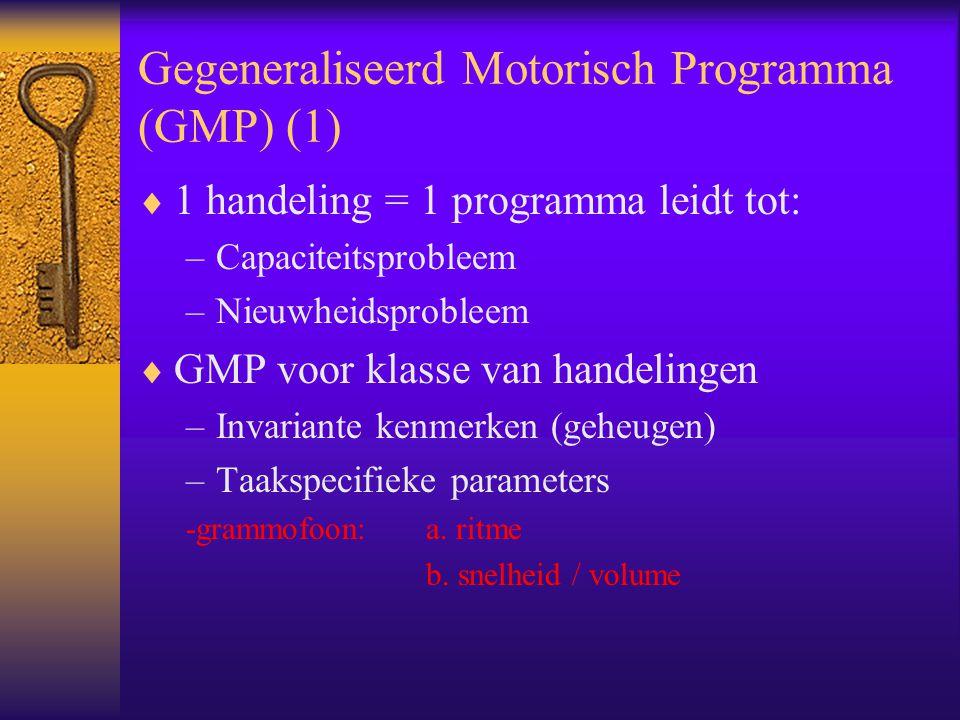 Gegeneraliseerd Motorisch Programma (GMP) (2)  Invariante kenmerken GMP: 1.(Zelfde spiergroepen) 2.Zelfde volgorde 3.Zelfde relatieve timing (vb.