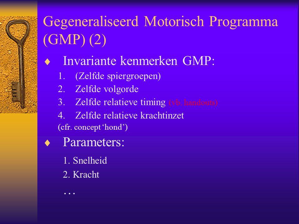 Gegeneraliseerd Motorisch Programma (GMP) (2)  Invariante kenmerken GMP: 1.(Zelfde spiergroepen) 2.Zelfde volgorde 3.Zelfde relatieve timing (vb. han
