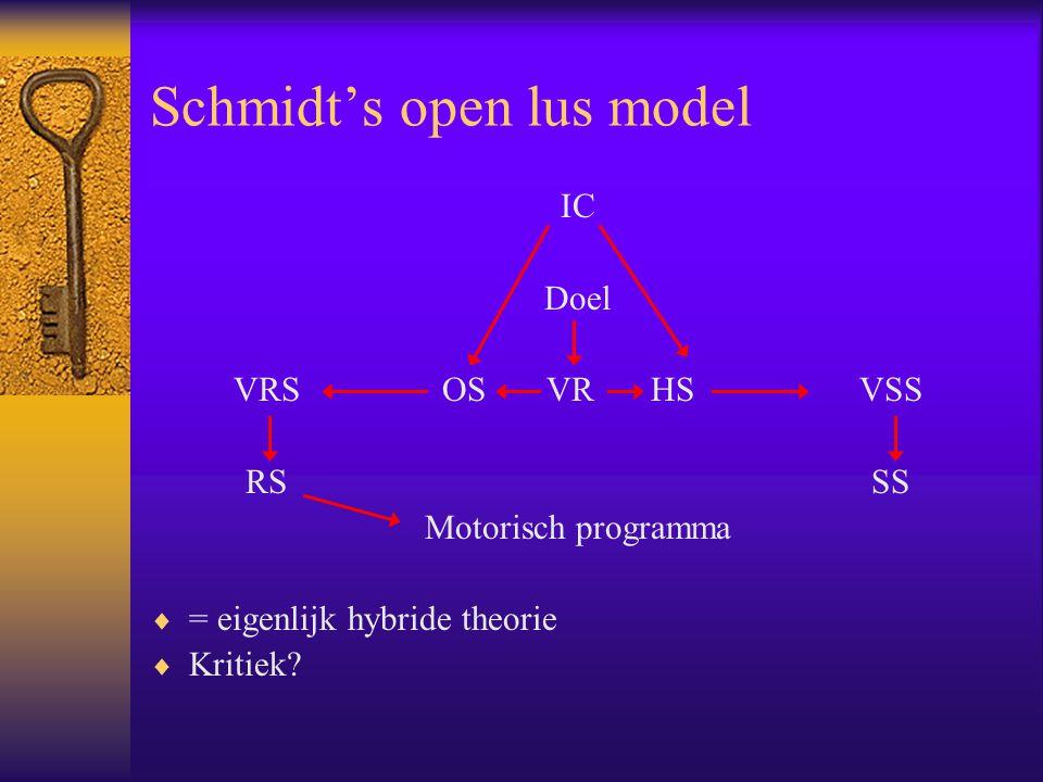 Programma: pro en contra (1)  Theoretisch  Experimenteel: 1. Complexere beweging = langere RT