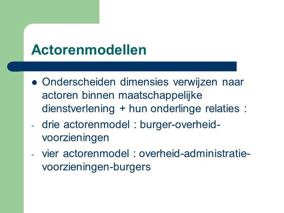 Actorenmodellen Onderscheiden dimensies verwijzen naar actoren binnen maatschappelijke dienstverlening + hun onderlinge relaties : - drie actorenmodel