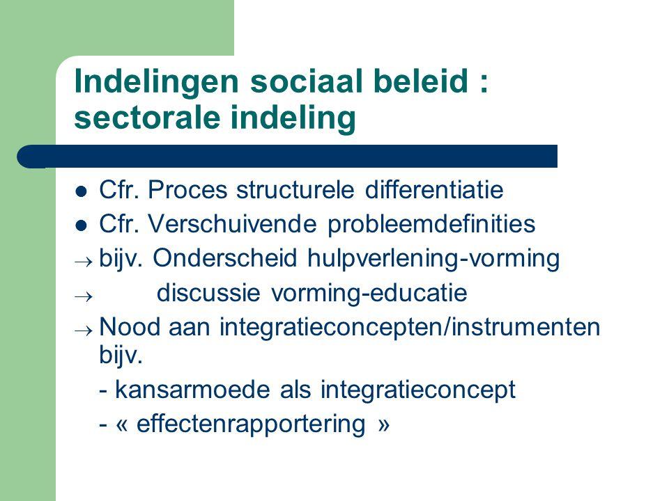 Indelingen sociaal beleid : sectorale indeling Cfr. Proces structurele differentiatie Cfr. Verschuivende probleemdefinities  bijv. Onderscheid hulpve