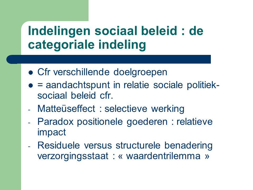 Indelingen sociaal beleid : de categoriale indeling Cfr verschillende doelgroepen = aandachtspunt in relatie sociale politiek- sociaal beleid cfr. - M