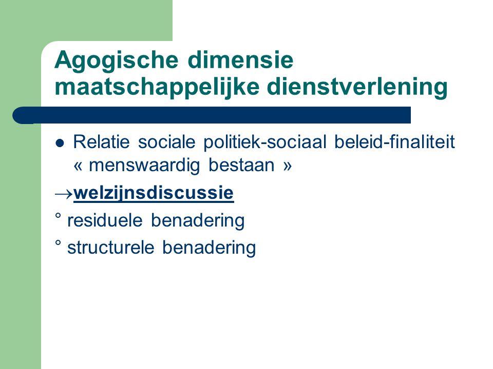 Agogische dimensie maatschappelijke dienstverlening Relatie sociale politiek-sociaal beleid-finaliteit « menswaardig bestaan »  welzijnsdiscussie ° r