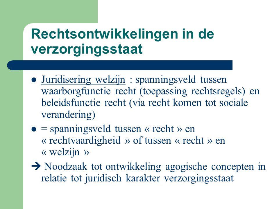 Rechtsontwikkelingen in de verzorgingsstaat Juridisering welzijn : spanningsveld tussen waarborgfunctie recht (toepassing rechtsregels) en beleidsfunc