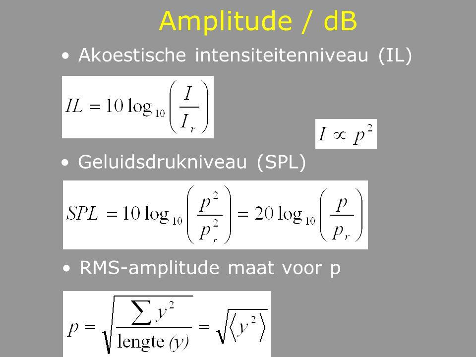 Amplitude / dB Akoestische intensiteitenniveau (IL) Geluidsdrukniveau (SPL) RMS-amplitude maat voor p
