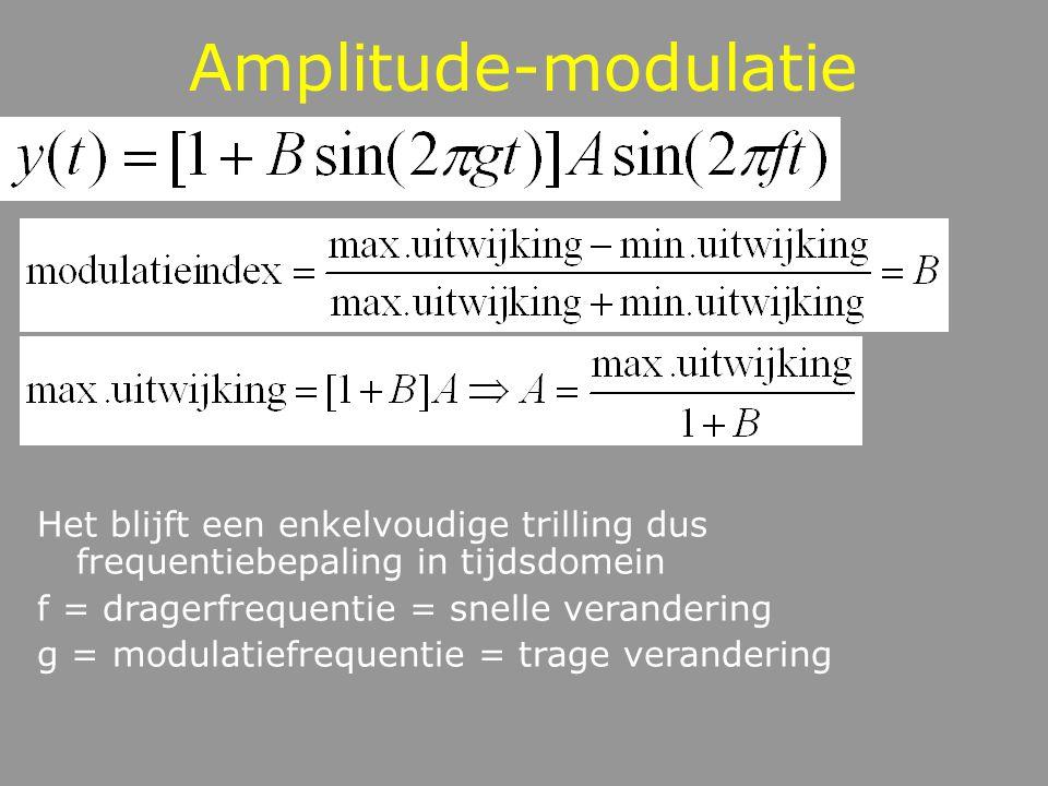 Amplitude-modulatie Het blijft een enkelvoudige trilling dus frequentiebepaling in tijdsdomein f = dragerfrequentie = snelle verandering g = modulatiefrequentie = trage verandering