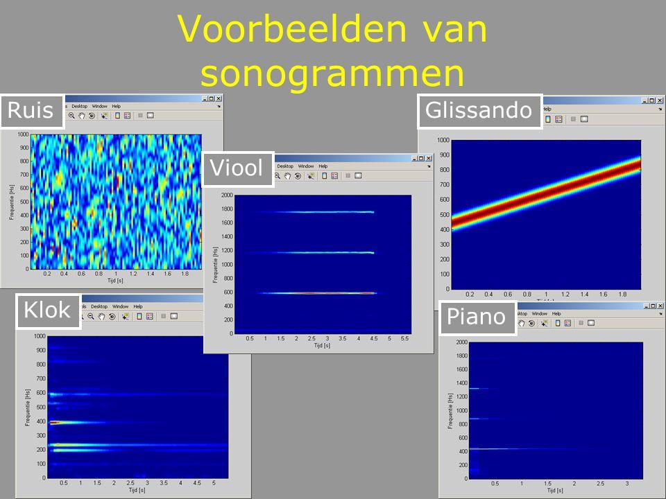 Voorbeelden van sonogrammen RuisGlissando Klok Viool Piano