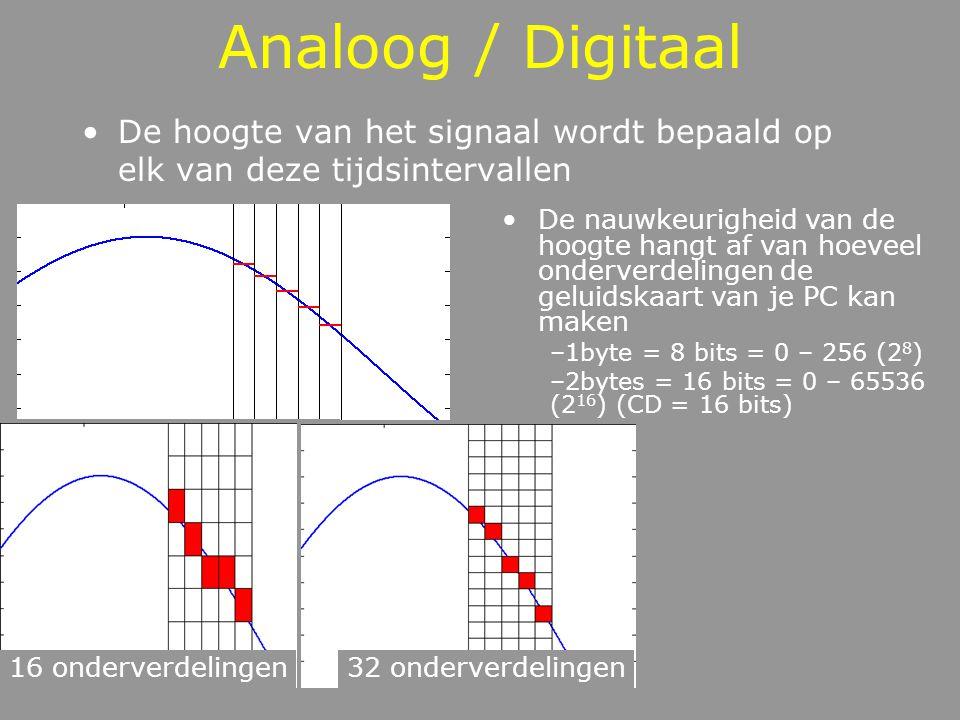 Analoog / Digitaal De hoogte van het signaal wordt bepaald op elk van deze tijdsintervallen 16 onderverdelingen32 onderverdelingen De nauwkeurigheid van de hoogte hangt af van hoeveel onderverdelingen de geluidskaart van je PC kan maken –1byte = 8 bits = 0 – 256 (2 8 ) –2bytes = 16 bits = 0 – 65536 (2 16 ) (CD = 16 bits)