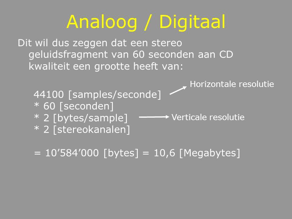 44100 [samples/seconde] * 60 [seconden] * 2 [bytes/sample] * 2 [stereokanalen] = 10'584'000 [bytes] = 10,6 [Megabytes] Analoog / Digitaal Dit wil dus zeggen dat een stereo geluidsfragment van 60 seconden aan CD kwaliteit een grootte heeft van: Horizontale resolutie Verticale resolutie