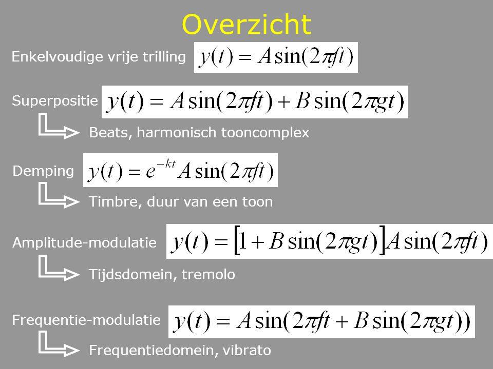Overzicht Enkelvoudige vrije trilling Superpositie Demping Amplitude-modulatie Frequentie-modulatie Beats, harmonisch tooncomplex Timbre, duur van een toon Tijdsdomein, tremolo Frequentiedomein, vibrato