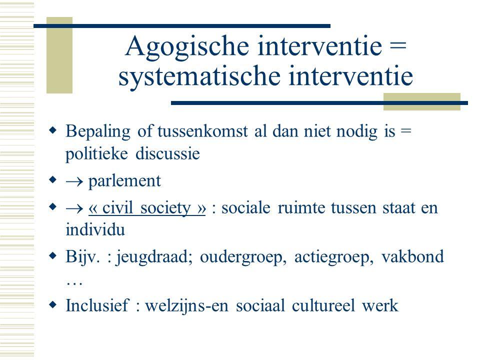 Agogische interventie = systematische interventie  Bepaling of tussenkomst al dan niet nodig is = politieke discussie   parlement   « civil society » : sociale ruimte tussen staat en individu  Bijv.