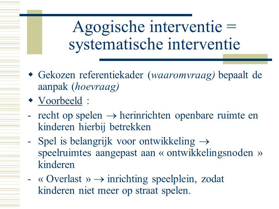 Agogische interventie = systematische interventie  Gekozen referentiekader (waaromvraag) bepaalt de aanpak (hoevraag)  Voorbeeld : -recht op spelen  herinrichten openbare ruimte en kinderen hierbij betrekken -Spel is belangrijk voor ontwikkeling  speelruimtes aangepast aan « ontwikkelingsnoden » kinderen -« Overlast »  inrichting speelplein, zodat kinderen niet meer op straat spelen.