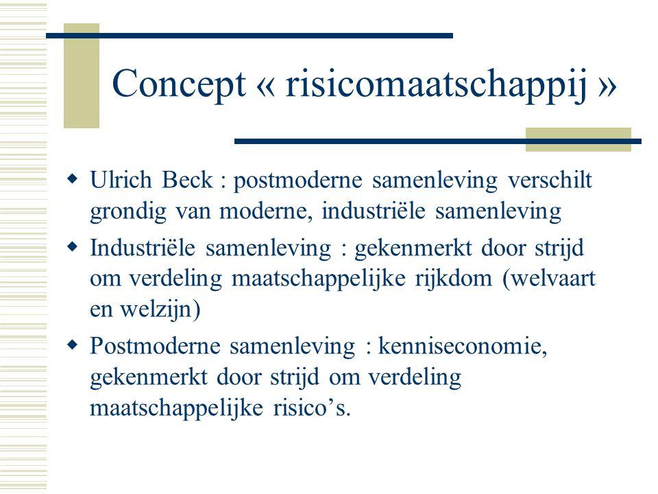 Concept « risicomaatschappij »  Ulrich Beck : postmoderne samenleving verschilt grondig van moderne, industriële samenleving  Industriële samenleving : gekenmerkt door strijd om verdeling maatschappelijke rijkdom (welvaart en welzijn)  Postmoderne samenleving : kenniseconomie, gekenmerkt door strijd om verdeling maatschappelijke risico's.