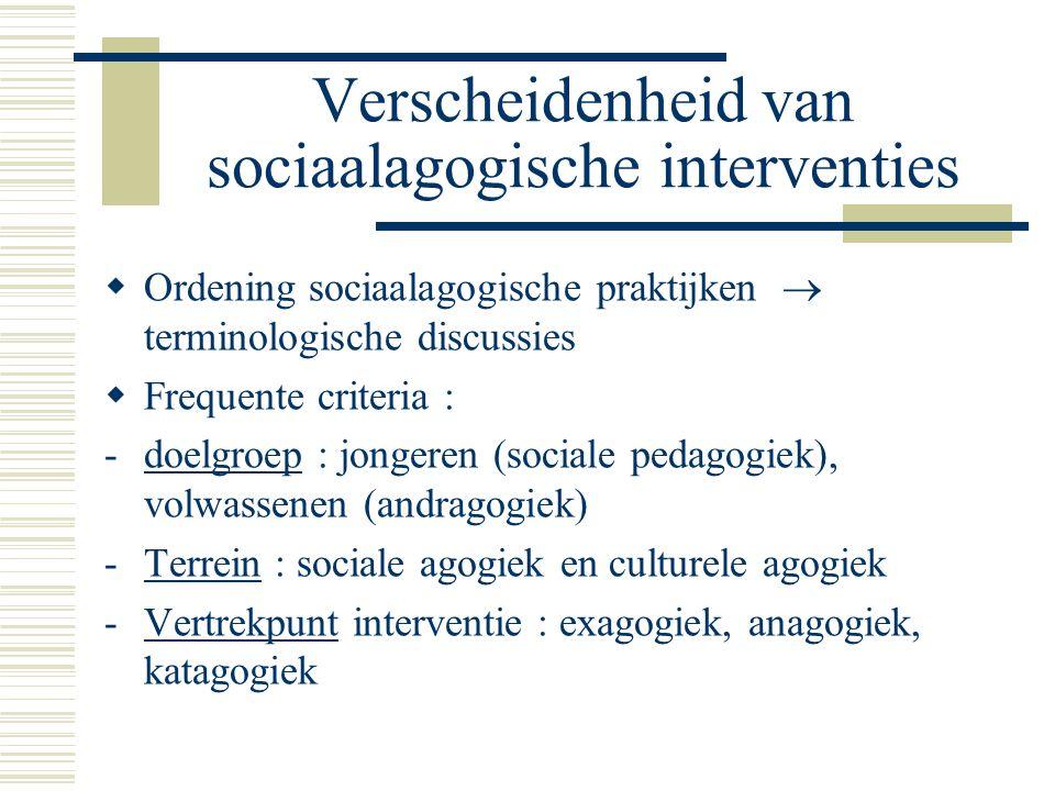 Verscheidenheid van sociaalagogische interventies  Ordening sociaalagogische praktijken  terminologische discussies  Frequente criteria : -doelgroep : jongeren (sociale pedagogiek), volwassenen (andragogiek) -Terrein : sociale agogiek en culturele agogiek -Vertrekpunt interventie : exagogiek, anagogiek, katagogiek